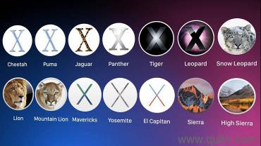 Mac OS X Mojave, Mac OS X High Sierra Bootable USB