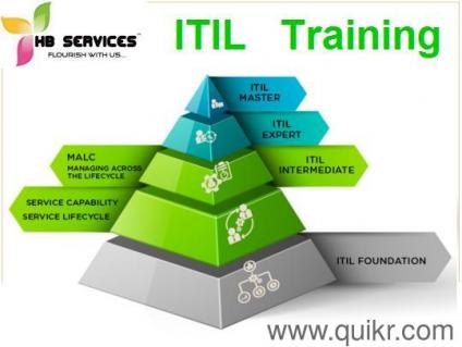 ITIL Foundation Certification at low cost in Chennai Call/Whatsapp ...